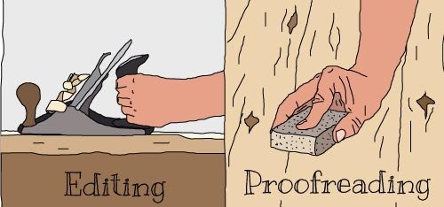 Editing vs proofreading