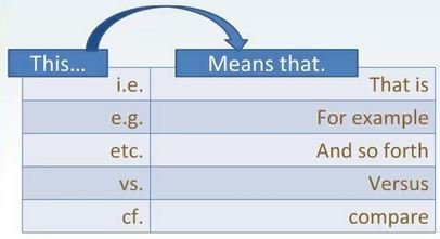 Abbreviations in APA format